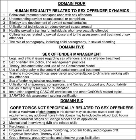 Sex offender rehabilitation programs business insider jpg 960x993